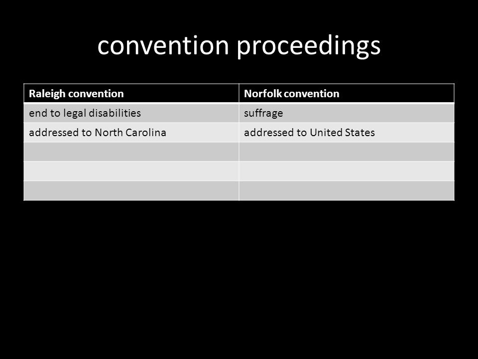 convention proceedings Raleigh conventionNorfolk convention end to legal disabilitiessuffrage addressed to North Carolinaaddressed to United States