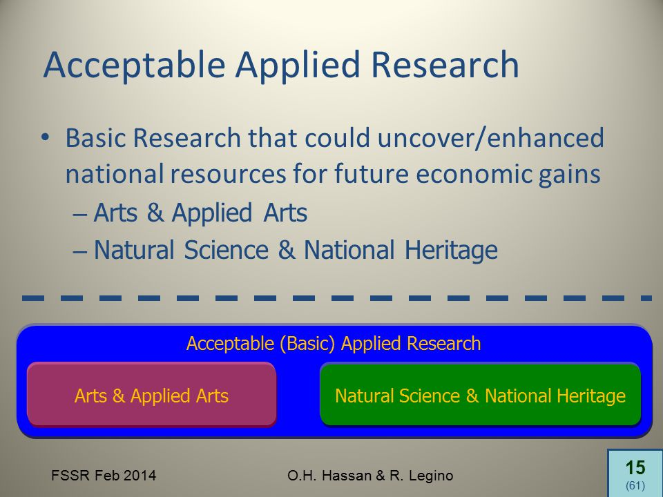 15 (61) FSSR Feb 2014O.H. Hassan & R. Legino Acceptable Applied Research Basic Research that could uncover/enhanced national resources for future econ