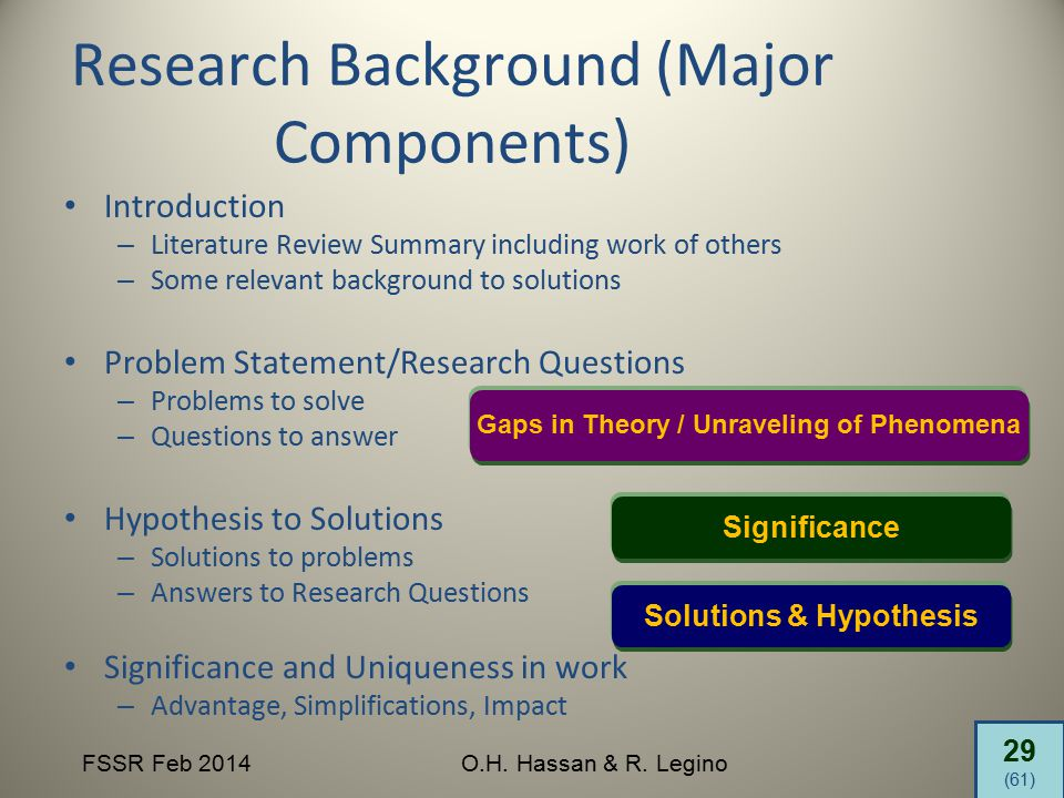 29 (61) FSSR Feb 2014O.H. Hassan & R. Legino Research Background (Major Components) Introduction – Literature Review Summary including work of others