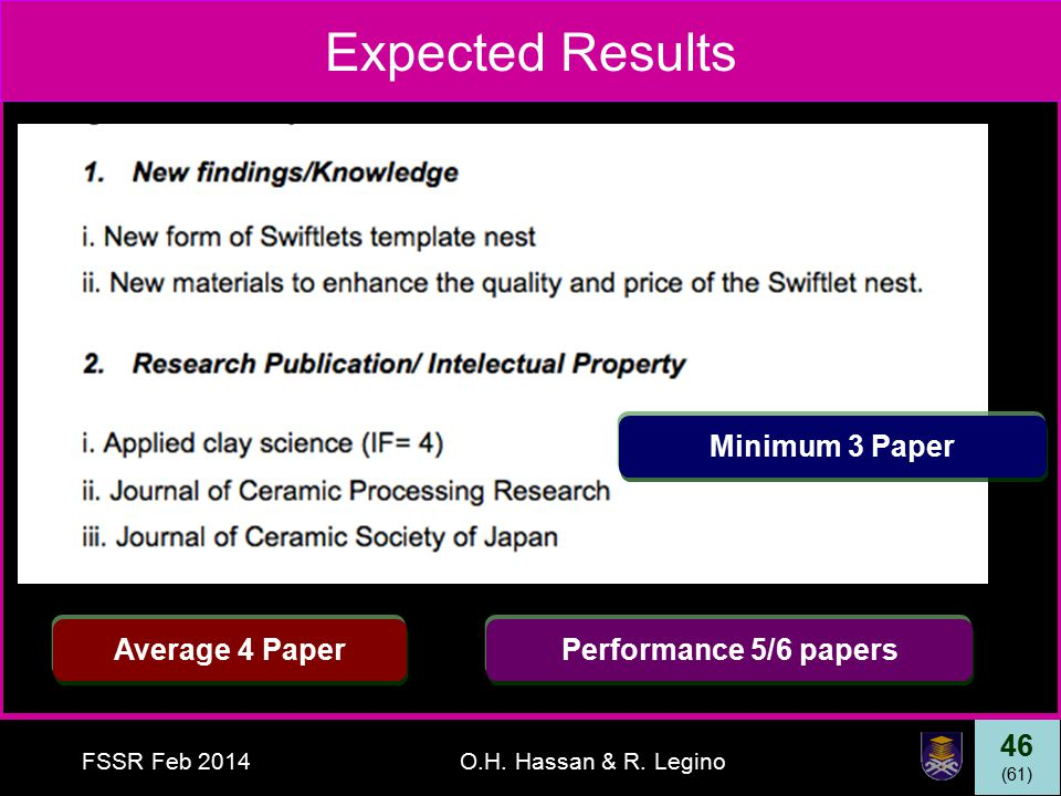 46 (61) FSSR Feb 2014O.H. Hassan & R. Legino Expected Results Performance 5/6 papersAverage 4 Paper Minimum 3 Paper