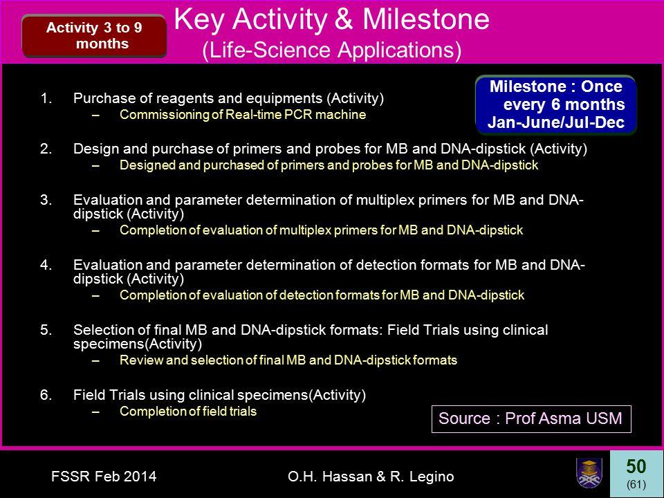 50 (61) FSSR Feb 2014O.H. Hassan & R. Legino Key Activity & Milestone (Life-Science Applications) 1.Purchase of reagents and equipments (Activity) –Co