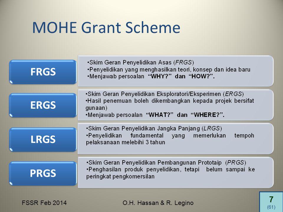 7 (61) FSSR Feb 2014O.H. Hassan & R. Legino MOHE Grant Scheme