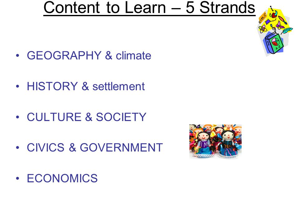 Curriculum COMMON CORE STANDARDS 5 strands of social studies & 5 themes of geography U.S., Canada, Mexico, Central America, Caribbean, South America, Australia & New Zealand Skills (maps, etc.)