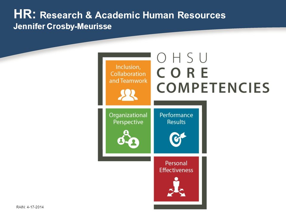 HR: Research & Academic Human Resources Jennifer Crosby-Meurisse 11 RAIN: 4-17-2014