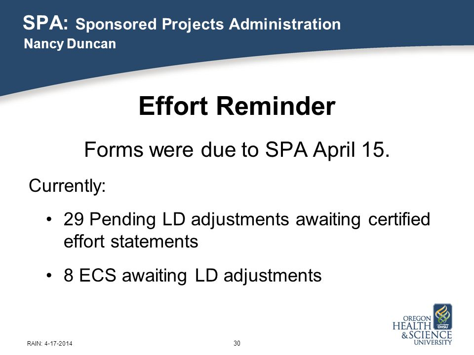 SPA: Sponsored Projects Administration Effort Reminder Forms were due to SPA April 15.
