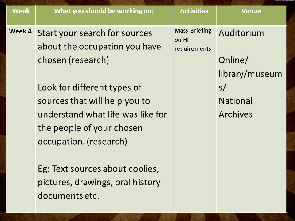 Week What you should be working on: ActivitiesVenue Week 4 Start your search for sources about the occupation you have chosen (research) Look for diff