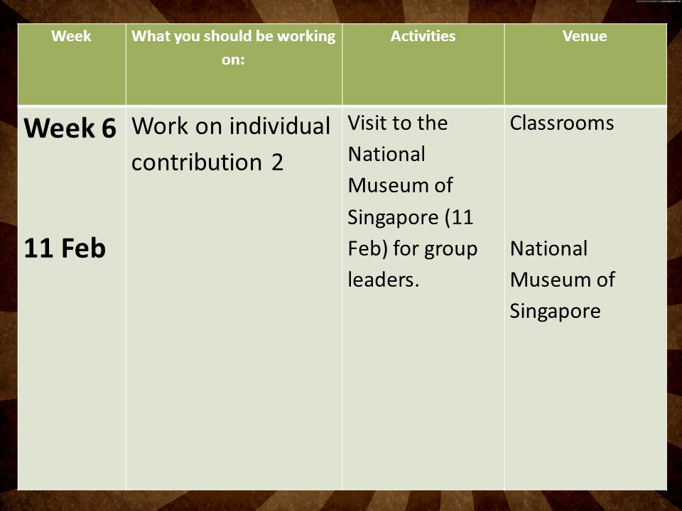 Week What you should be working on: ActivitiesVenue Week 6 11 Feb Work on individual contribution 2 Visit to the National Museum of Singapore (11 Feb)