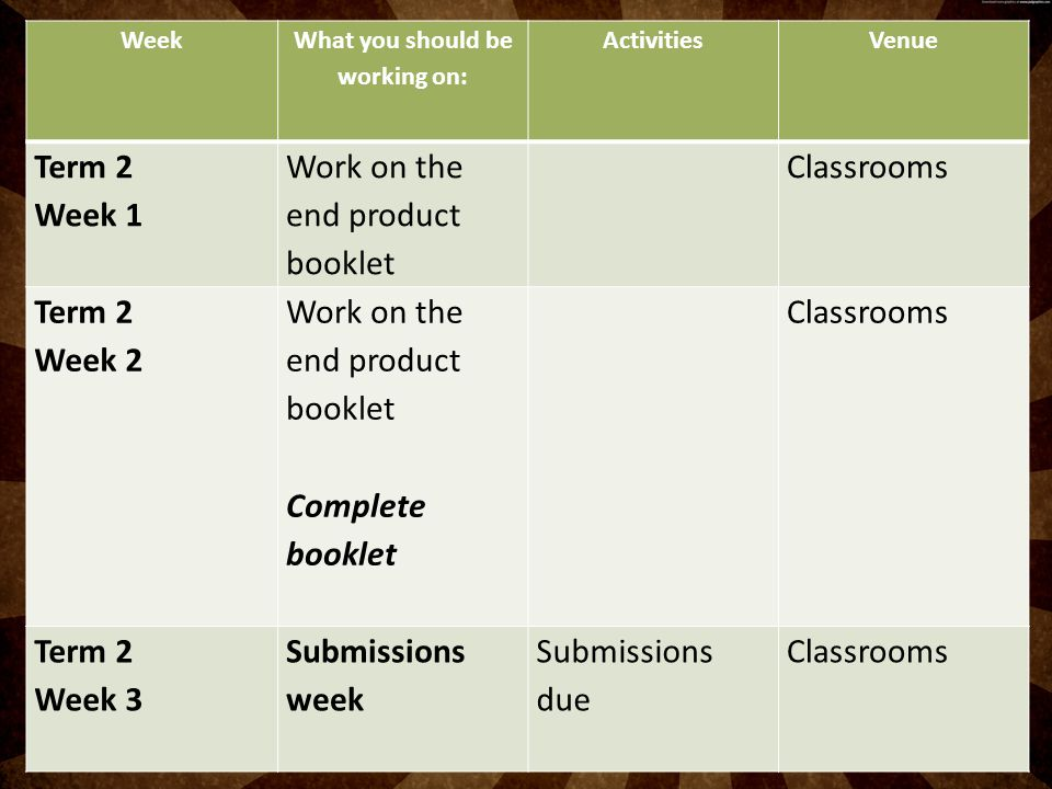 Week What you should be working on: ActivitiesVenue Term 2 Week 1 Work on the end product booklet Classrooms Term 2 Week 2 Work on the end product boo