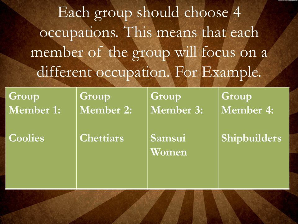 Group Member 1: Coolies Group Member 2: Chettiars Group Member 3: Samsui Women Group Member 4: Shipbuilders Each group should choose 4 occupations. Th