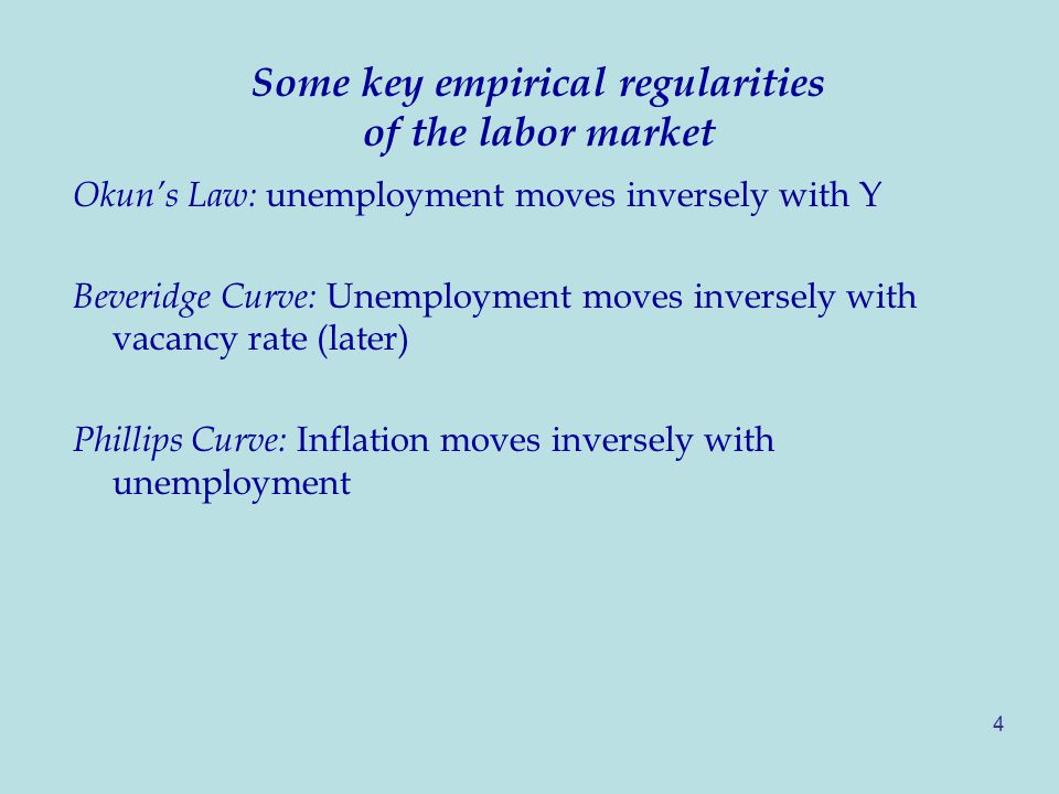 Some key empirical regularities of the labor market Okun's Law: unemployment moves inversely with Y Beveridge Curve: Unemployment moves inversely with vacancy rate (later) Phillips Curve: Inflation moves inversely with unemployment 4