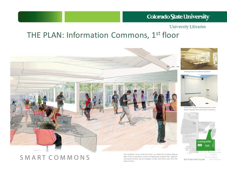 THE PLAN: Information Commons, 1 st floor This zone will make finding books and resources enjoyable and easy. - clarity of organization - places for b