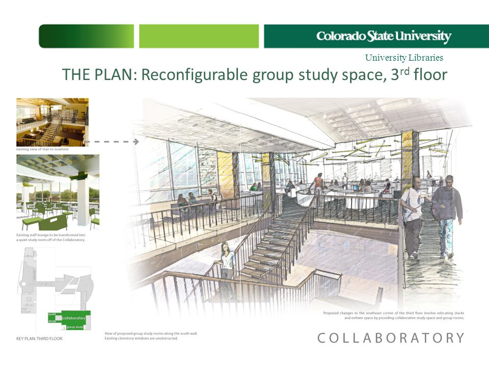 THE PLAN: Reconfigurable group study space, 3 rd floor Living room General study Group study Research bays Student support center Quiet study Meditati
