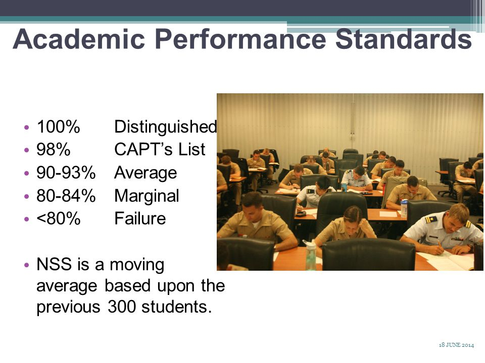 Academic Performance Standards 100% Distinguished 98% CAPT's List 90-93%Average 80-84%Marginal <80%Failure NSS is a moving average based upon the prev
