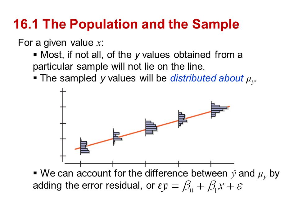 16.3 The Standard Error of the Slope Which of these scatterplots would give the more consistent regression slope estimate if we were to sample repeatedly from the underlying population.