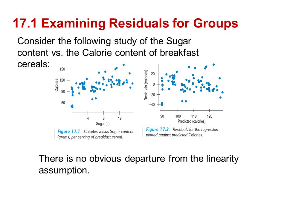 17.1 Examining Residuals for Groups Consider the following study of the Sugar content vs. the Calorie content of breakfast cereals: There is no obviou