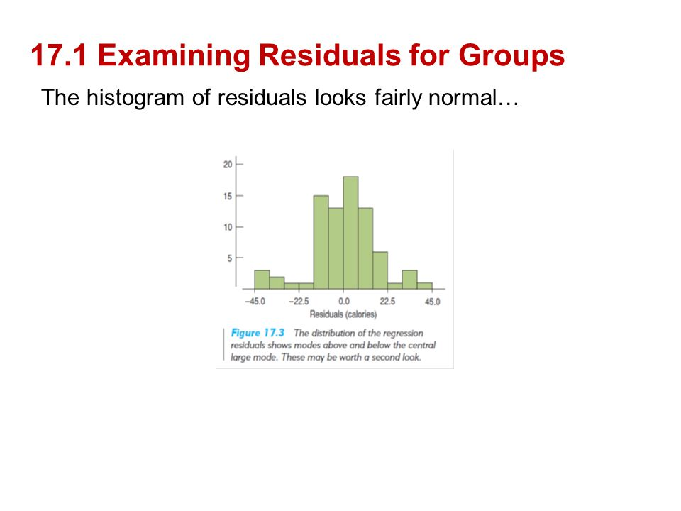 17.1 Examining Residuals for Groups The histogram of residuals looks fairly normal…