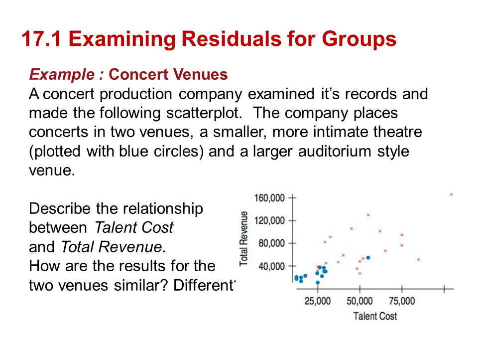 17.1 Examining Residuals for Groups Example : Concert Venues A concert production company examined it's records and made the following scatterplot. Th