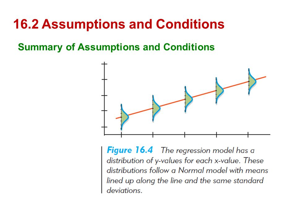 What Have We Learned. State and test the standard null hypothesis on the slope.