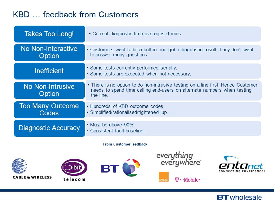 ServicEdge Review 14/03/12 KBD … feedback from Customers Current diagnostic time averages 6 mins.
