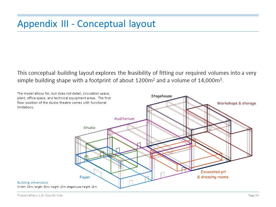 Appendix III - Conceptual layout This conceptual building layout explores the feasibility of fitting our required volumes into a very simple building