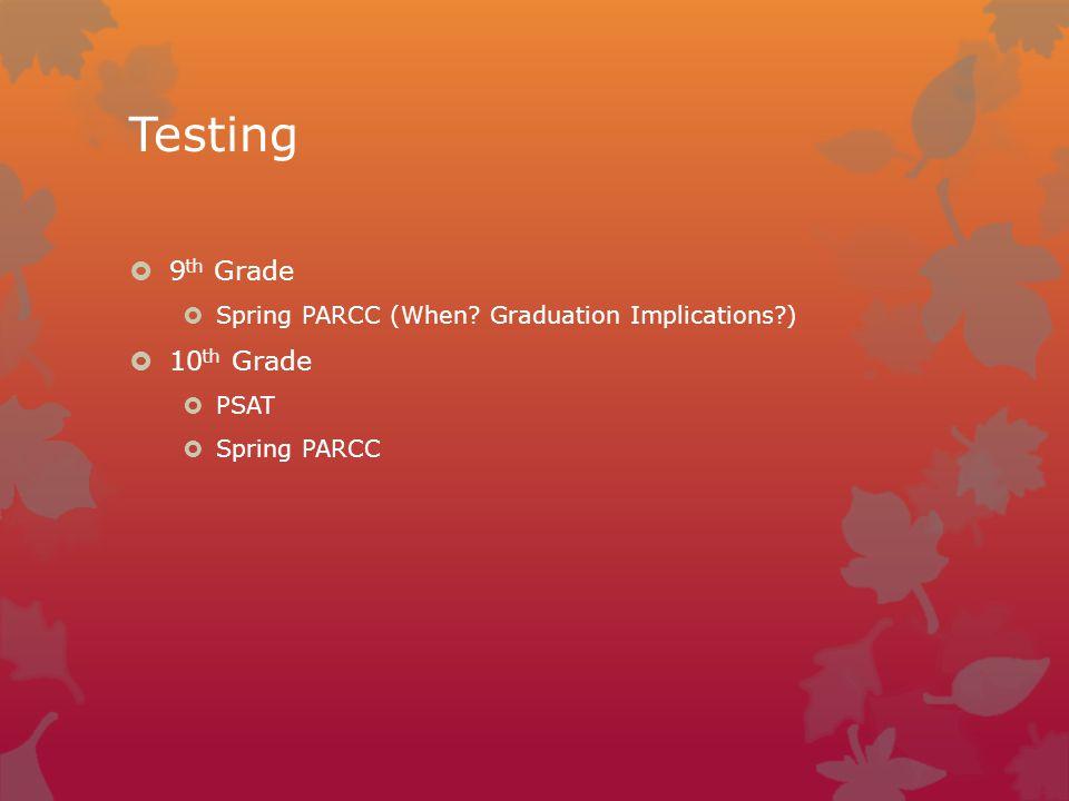 Testing  9 th Grade  Spring PARCC (When.