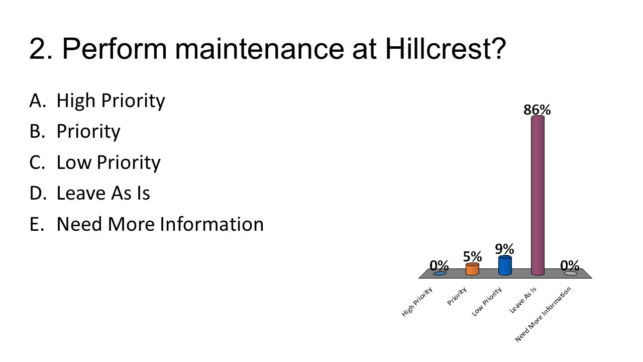 2. Perform maintenance at Hillcrest.