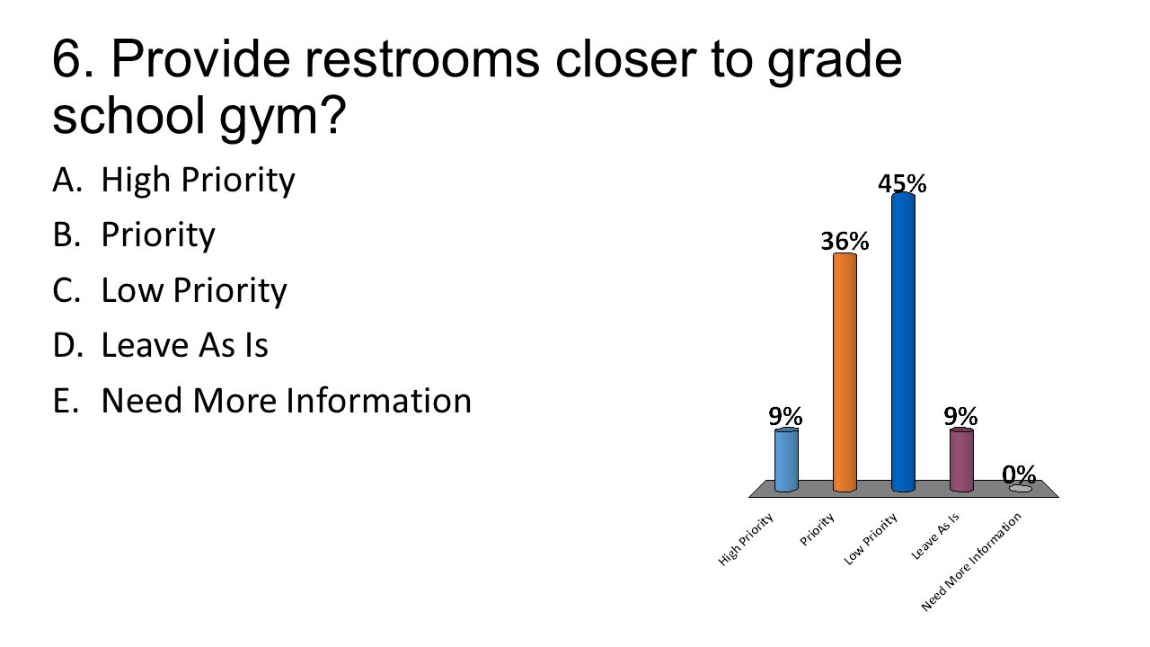 17.Provide community access to a fitness/weight room.