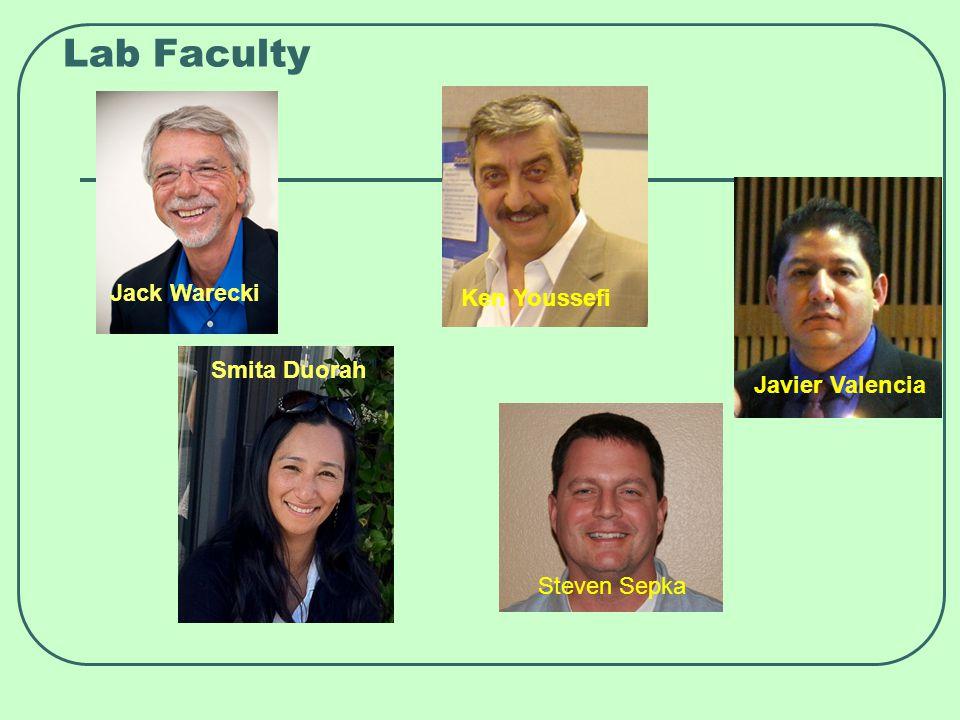 Lab Faculty Smita Duorah Ken Youssefi Javier Valencia Steven Sepka Jack Warecki