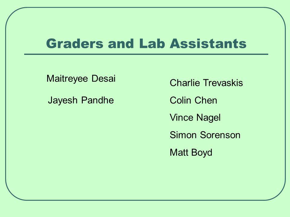 Graders and Lab Assistants Charlie Trevaskis Colin Chen Vince Nagel Simon Sorenson Matt Boyd Maitreyee Desai Jayesh Pandhe