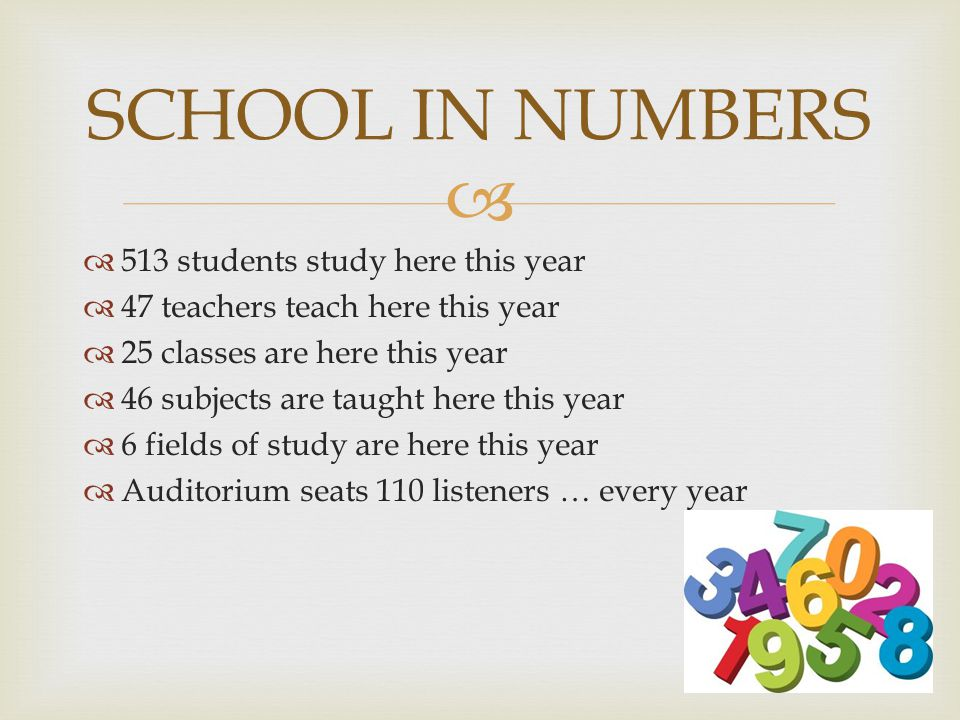  513 students study here this year  47 teachers teach here this year  25 classes are here this year  46 subjects are taught here this year  6 fields of study are here this year  Auditorium seats 110 listeners … every year SCHOOL IN NUMBERS
