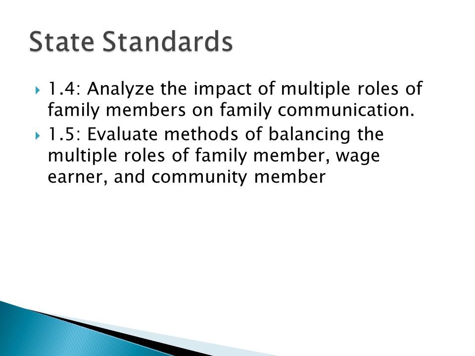  1.4: Analyze the impact of multiple roles of family members on family communication.