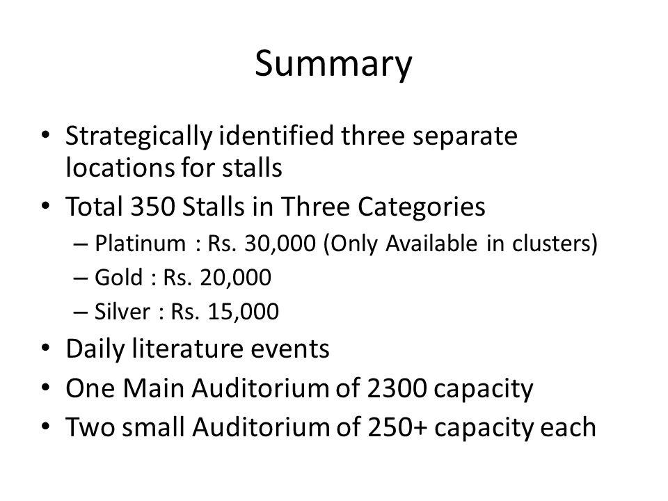 Gujarat University Convention Hall Site Layout.