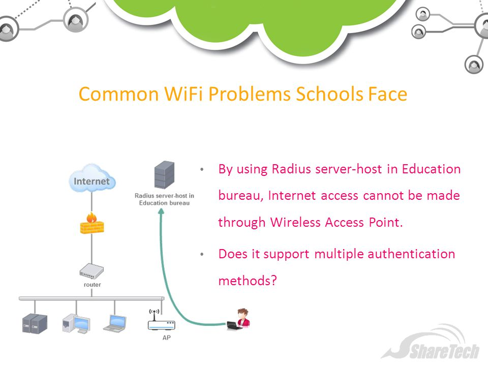 Common WiFi Problems Schools Face By using Radius server-host in Education bureau, Internet access cannot be made through Wireless Access Point.