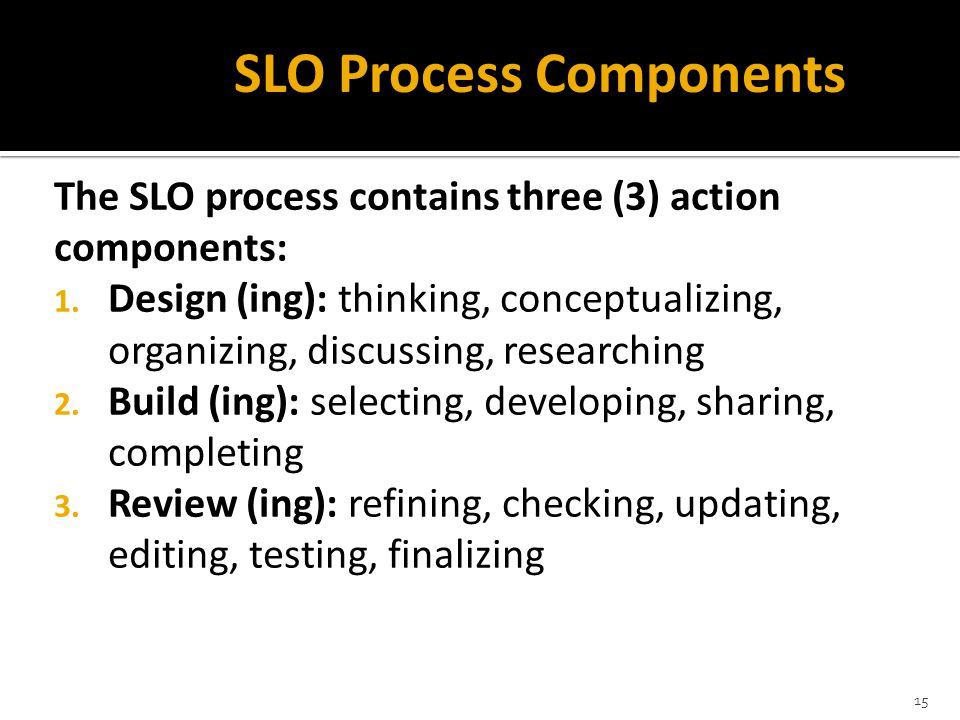 The SLO process contains three (3) action components: 1. Design (ing): thinking, conceptualizing, organizing, discussing, researching 2. Build (ing):