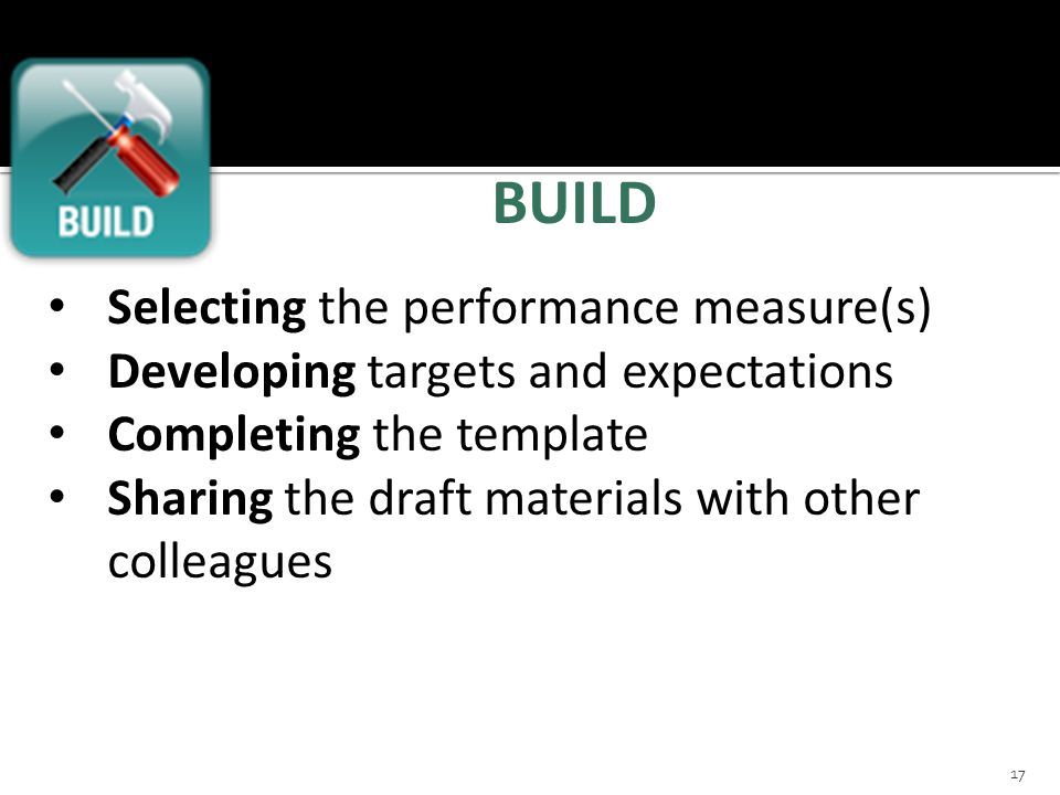 17 SLO Process Components BUILD Selecting the performance measure(s) Developing targets and expectations Completing the template Sharing the draft mat