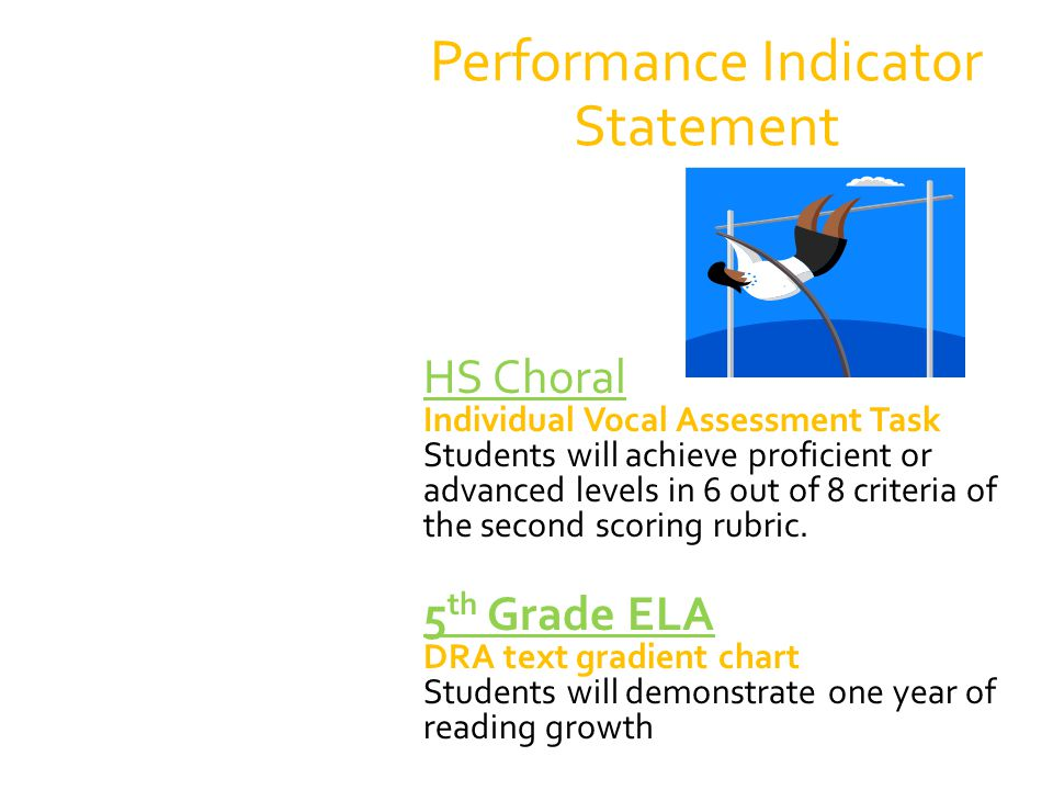 Performance Indicator Statement HS Choral Individual Vocal Assessment Task Students will achieve proficient or advanced levels in 6 out of 8 criteria