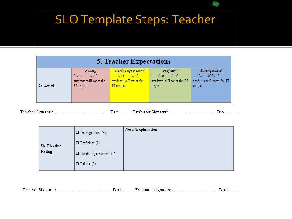 SLO Template Steps: Teacher 5. Teacher Expectations 5a. Level Failing 0% to ___ % of students will meet the PI targets. Needs Improvement ___% to ___%