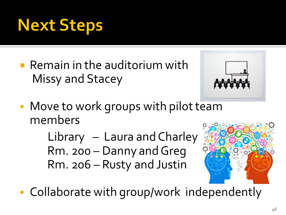  Remain in the auditorium with Missy and Stacey  Move to work groups with pilot team members Library – Laura and Charley Rm. 200 – Danny and Greg Rm