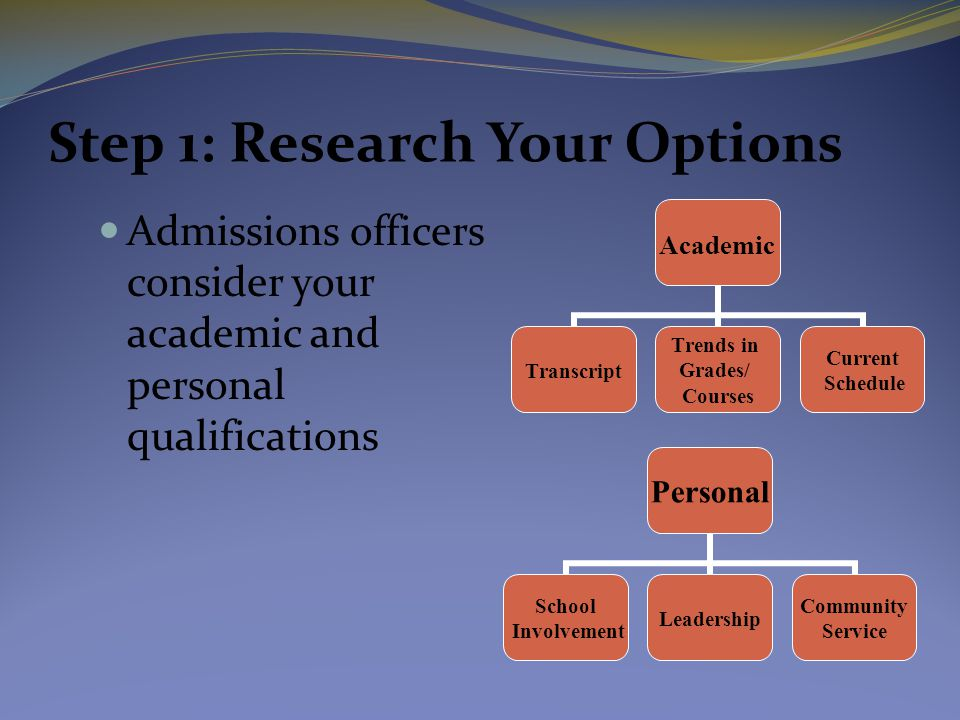 Step 1: Research Your Options Admissions officers consider your academic and personal qualifications Academic Transcript Trends in Grades/ Courses Cur