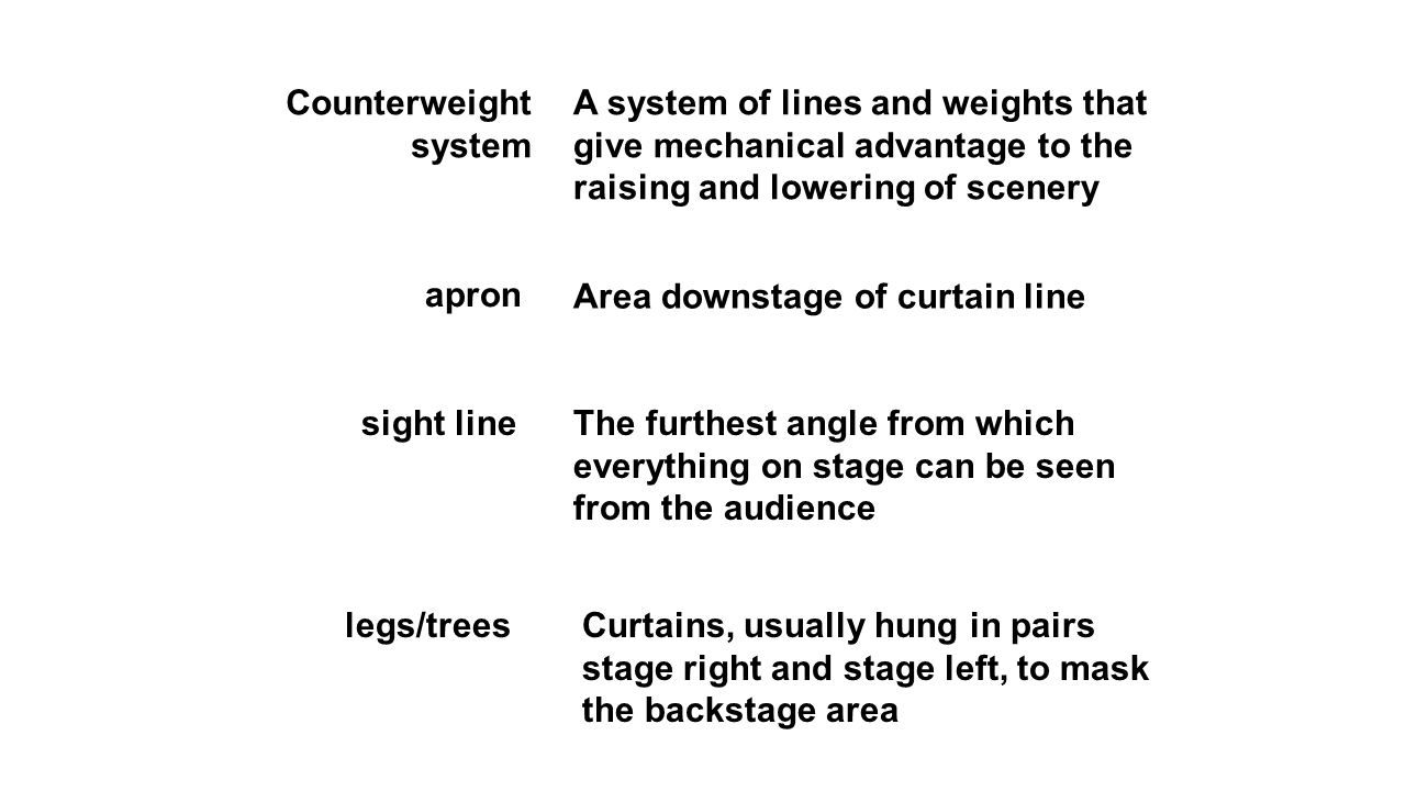 Counterweight system apron sight line legs/trees A system of lines and weights that give mechanical advantage to the raising and lowering of scenery Area downstage of curtain line The furthest angle from which everything on stage can be seen from the audience Curtains, usually hung in pairs stage right and stage left, to mask the backstage area