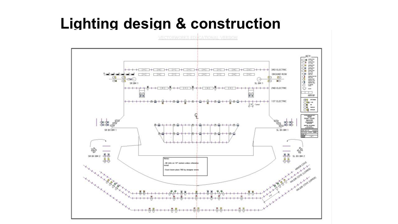 Lighting design & construction