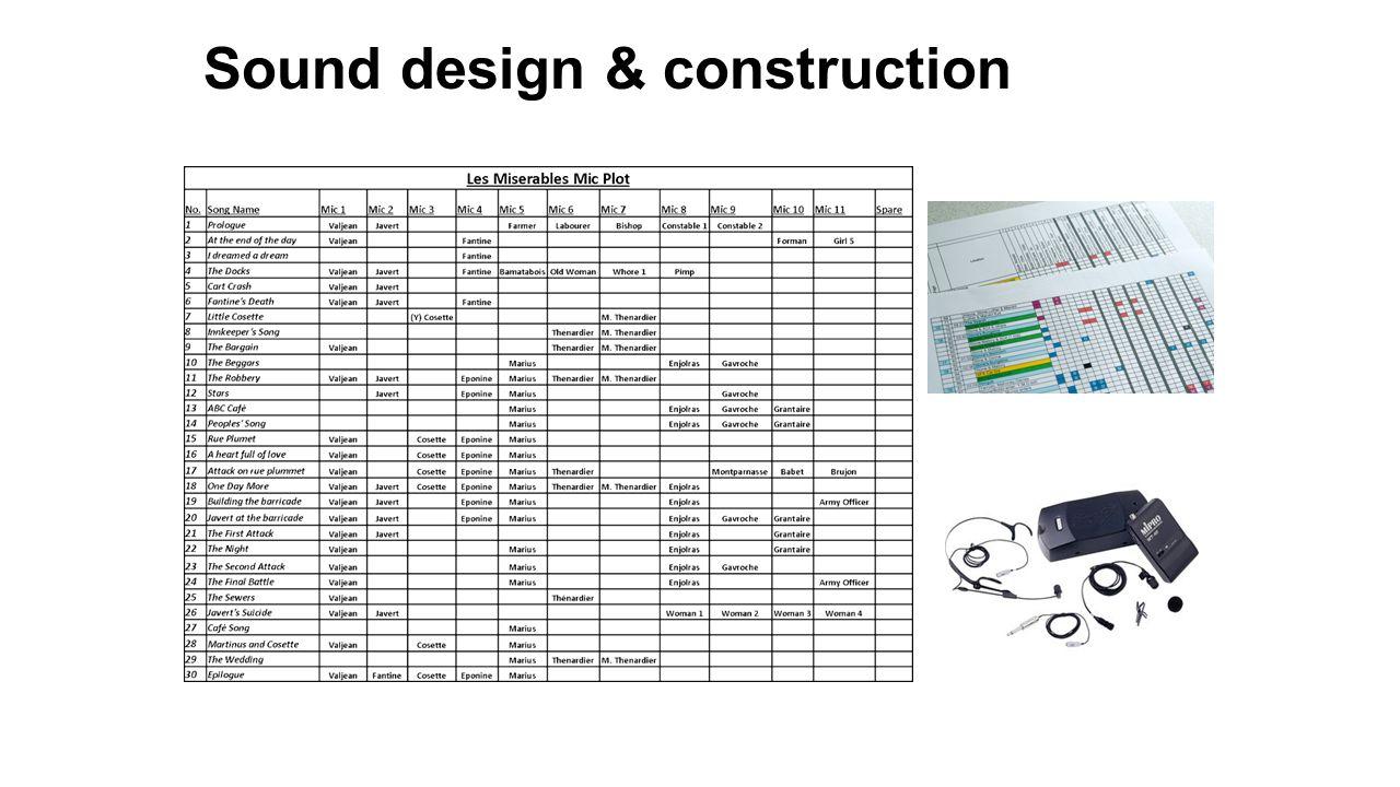 Sound design & construction