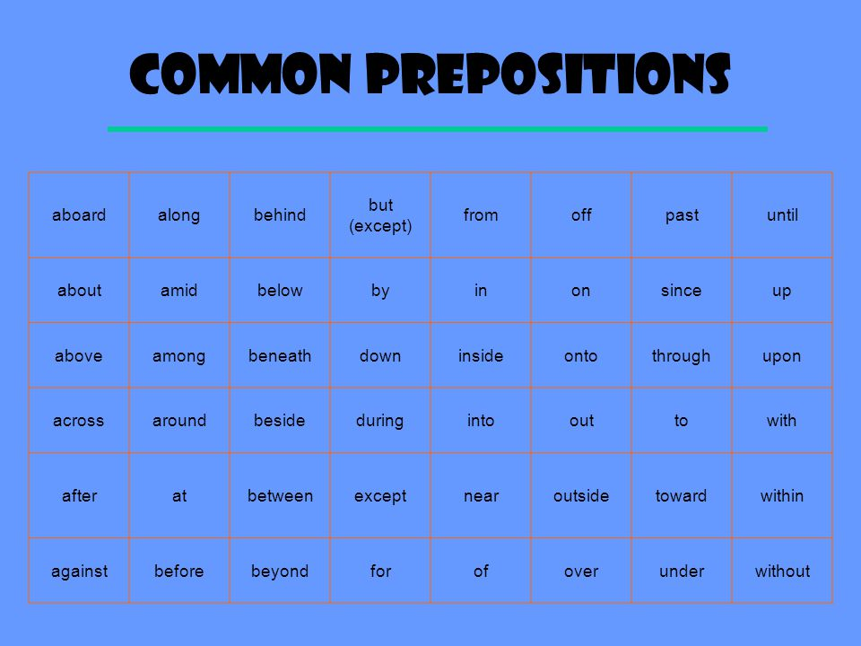 Practice Identify the prepositions in each sentence.