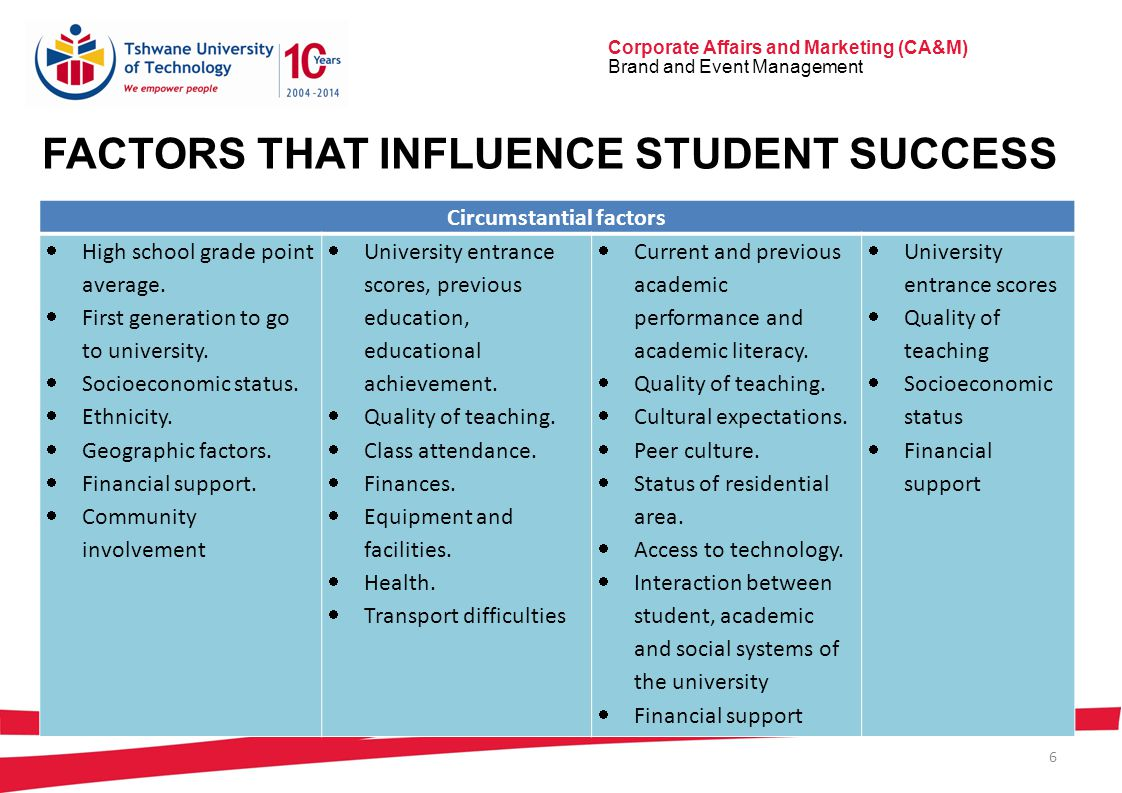 Corporate Affairs and Marketing (CA&M) Brand and Event Management 6 FACTORS THAT INFLUENCE STUDENT SUCCESS Circumstantial factors  High school grade point average.