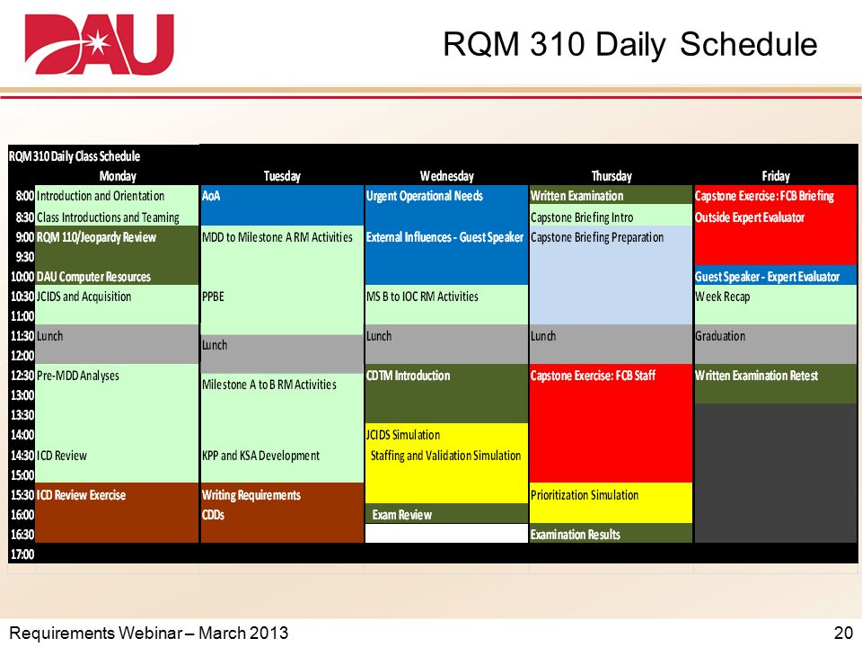 Requirements Webinar – March 2013 RQM 310 Daily Schedule 20