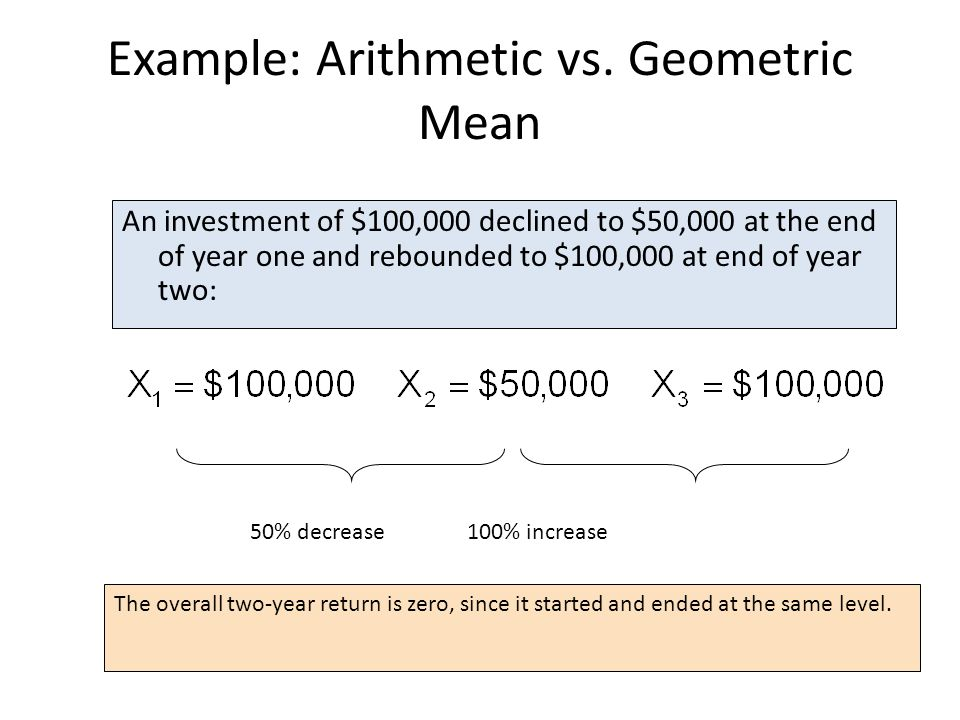 Example: Arithmetic vs. Geometric Mean An investment of $100,000 declined to $50,000 at the end of year one and rebounded to $100,000 at end of year t