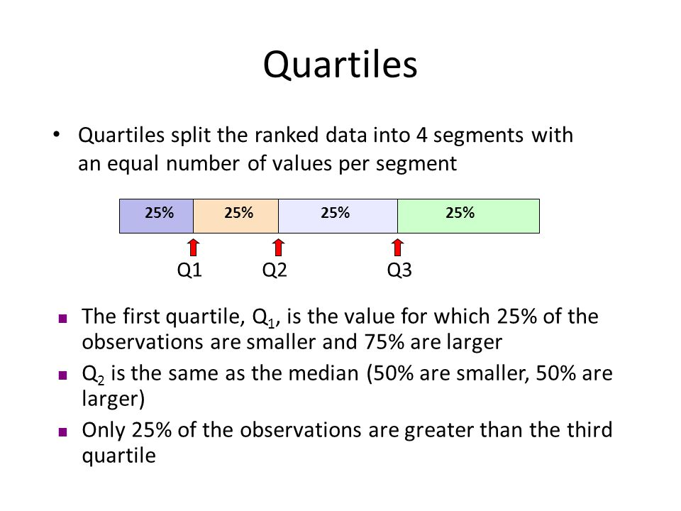 Quartiles Quartiles split the ranked data into 4 segments with an equal number of values per segment 25% The first quartile, Q 1, is the value for which 25% of the observations are smaller and 75% are larger Q 2 is the same as the median (50% are smaller, 50% are larger) Only 25% of the observations are greater than the third quartile Q1Q2Q3