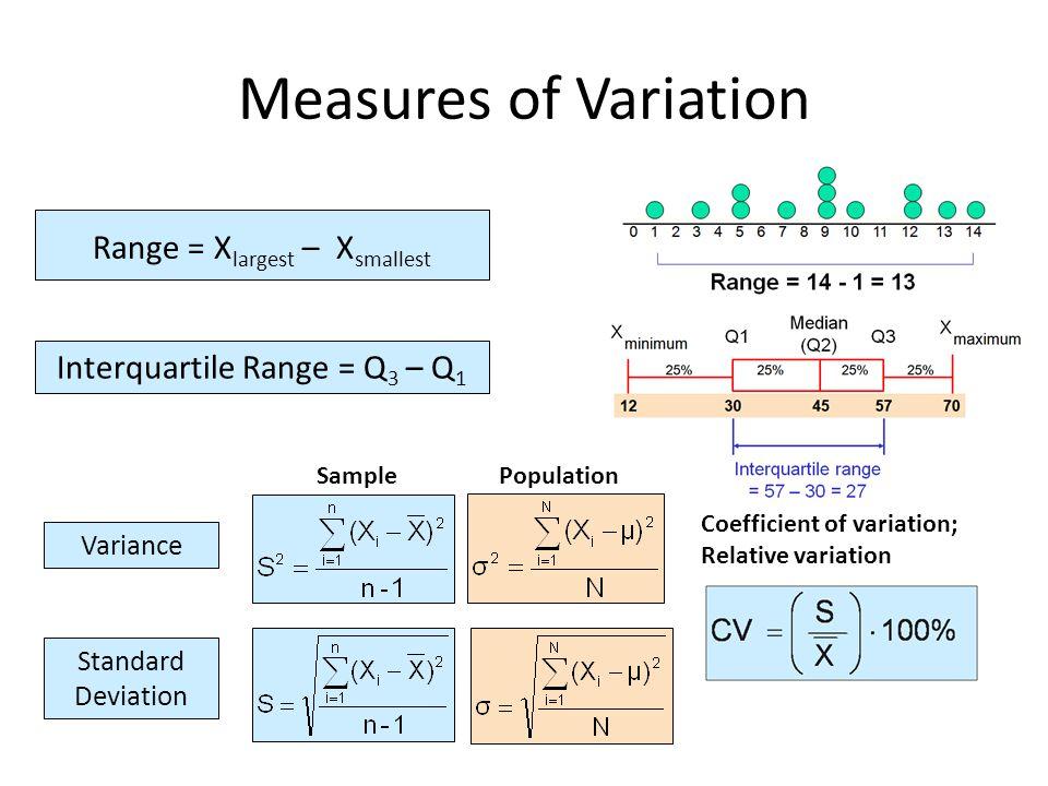 Measures of Variation Standard Deviation Variance Interquartile Range = Q 3 – Q 1 Range = X largest – X smallest SamplePopulation Coefficient of variation; Relative variation