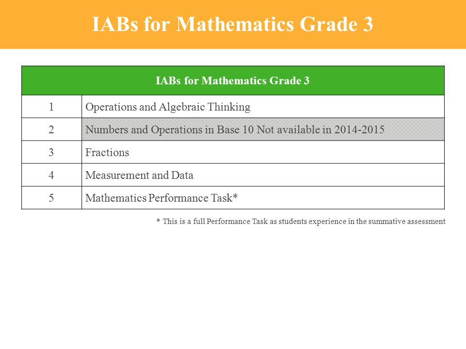 IABs for Mathematics Grade 3 1Operations and Algebraic Thinking 2Numbers and Operations in Base 10 Not available in 2014-2015 3Fractions 4Measurement and Data 5Mathematics Performance Task* * This is a full Performance Task as students experience in the summative assessment