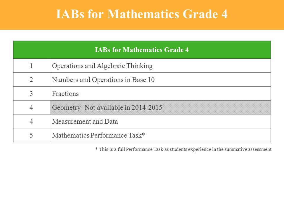 IABs for Mathematics Grade 4 1Operations and Algebraic Thinking 2Numbers and Operations in Base 10 3Fractions 4Geometry- Not available in 2014-2015 4Measurement and Data 5Mathematics Performance Task* * This is a full Performance Task as students experience in the summative assessment